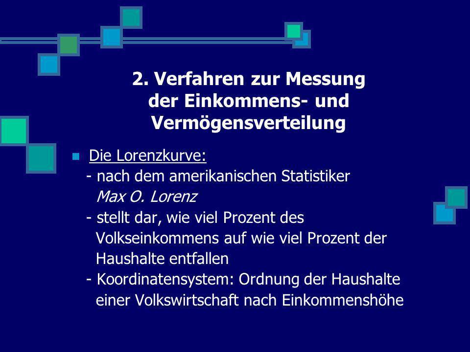 2. Verfahren zur Messung der Einkommens- und Vermögensverteilung Die Lorenzkurve: - nach dem amerikanischen Statistiker Max O. Lorenz - stellt dar, wi