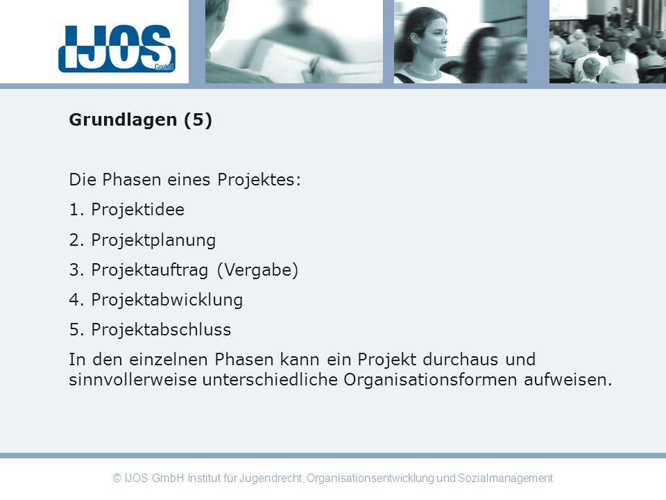 © IJOS GmbH Institut für Jugendrecht, Organisationsentwicklung und Sozialmanagement Grundlagen (5) Die Phasen eines Projektes: 1. Projektidee 2. Proje