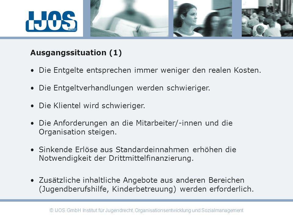 © IJOS GmbH Institut für Jugendrecht, Organisationsentwicklung und Sozialmanagement Ausgangssituation (1) Die Entgelte entsprechen immer weniger den r