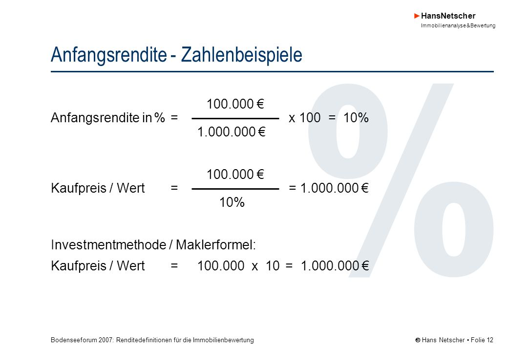 Bodenseeforum 2007: Renditedefinitionen für die Immobilienbewertung HansNetscher Immobilienanalyse & Bewertung Hans Netscher Folie 12 Anfangsrendite - Zahlenbeispiele Anfangsrendite in %= x 100 = 10% Kaufpreis / Wert= = 1.000.000 Investmentmethode / Maklerformel: Kaufpreis / Wert= 100.000 x 10 = 1.000.000 100.000 1.000.000 100.000 10%