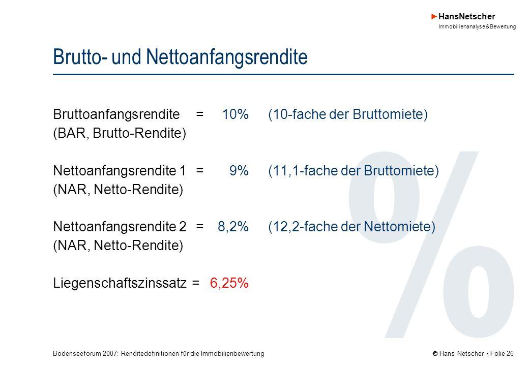 Bodenseeforum 2007: Renditedefinitionen für die Immobilienbewertung HansNetscher Immobilienanalyse & Bewertung Hans Netscher Folie 26 Brutto- und Nettoanfangsrendite Bruttoanfangsrendite =10%(10-fache der Bruttomiete) (BAR, Brutto-Rendite) Nettoanfangsrendite 1 =9% (11,1-fache der Bruttomiete) (NAR, Netto-Rendite) Nettoanfangsrendite 2 =8,2%(12,2-fache der Nettomiete) (NAR, Netto-Rendite) Liegenschaftszinssatz=6,25%