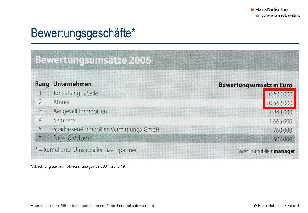 Bodenseeforum 2007: Renditedefinitionen für die Immobilienbewertung HansNetscher Immobilienanalyse & Bewertung Hans Netscher Folie 15 Brutto- und Nettoanfangsrendite - Zahlenbeispiele Bruttoanfangsrendite=x 100 =10% (BAR, Brutto-Rendite) Nettoanfangsrendite 1=x 100 =9% (NAR, Netto-Rendite) Nettoanfangsrendite 2=x 100 =8,2% (NAR, Netto-Rendite) 100.000 (Bruttomiete) 1.000.000 (Kaufpreis bzw.