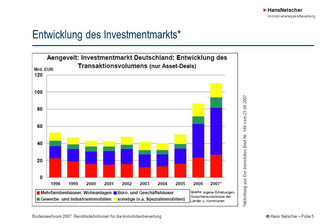 Bodenseeforum 2007: Renditedefinitionen für die Immobilienbewertung HansNetscher Immobilienanalyse & Bewertung Hans Netscher Folie 6 Was sind Bewertungskriterien.