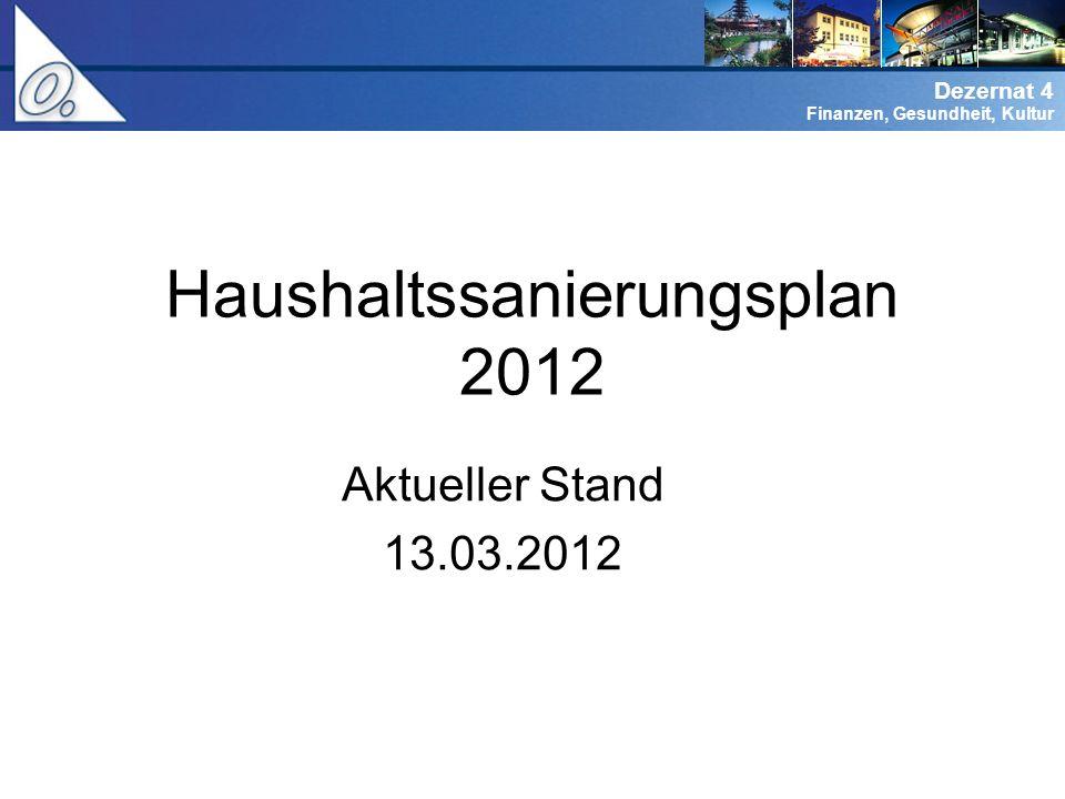 Dezernat 0 Verwaltungsführung Dezernat 4 Finanzen, Gesundheit, Kultur Haushaltssanierungsplan 2012 Aktueller Stand 13.03.2012