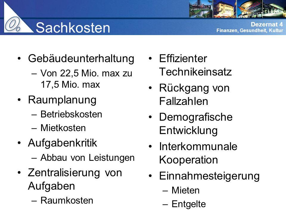 Dezernat 0 Verwaltungsführung Dezernat 4 Finanzen, Gesundheit, Kultur Sachkosten Gebäudeunterhaltung –Von 22,5 Mio.
