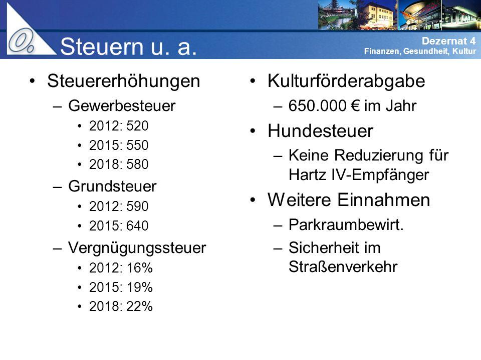 Dezernat 0 Verwaltungsführung Dezernat 4 Finanzen, Gesundheit, Kultur Steuern u.