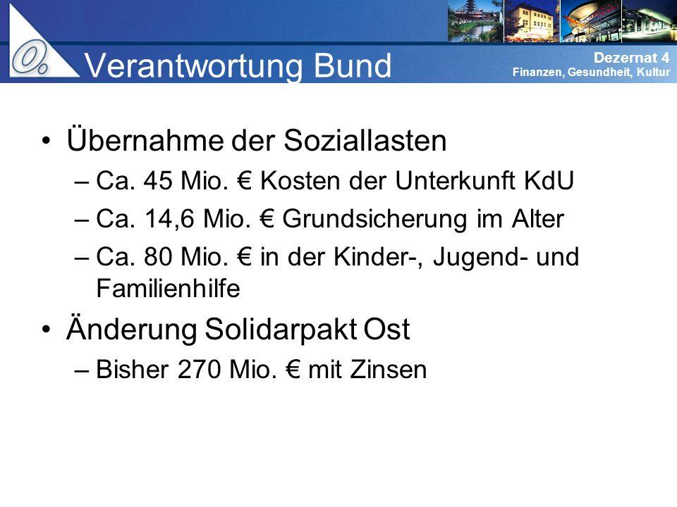 Dezernat 0 Verwaltungsführung Dezernat 4 Finanzen, Gesundheit, Kultur Verantwortung Bund Übernahme der Soziallasten –Ca.