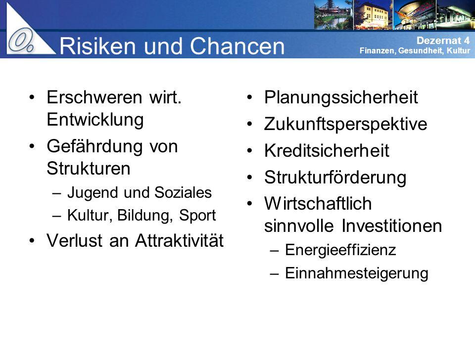 Dezernat 0 Verwaltungsführung Dezernat 4 Finanzen, Gesundheit, Kultur Risiken und Chancen Erschweren wirt.