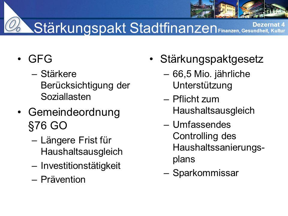 Dezernat 0 Verwaltungsführung Dezernat 4 Finanzen, Gesundheit, Kultur Finanzplanung 2012 ff.