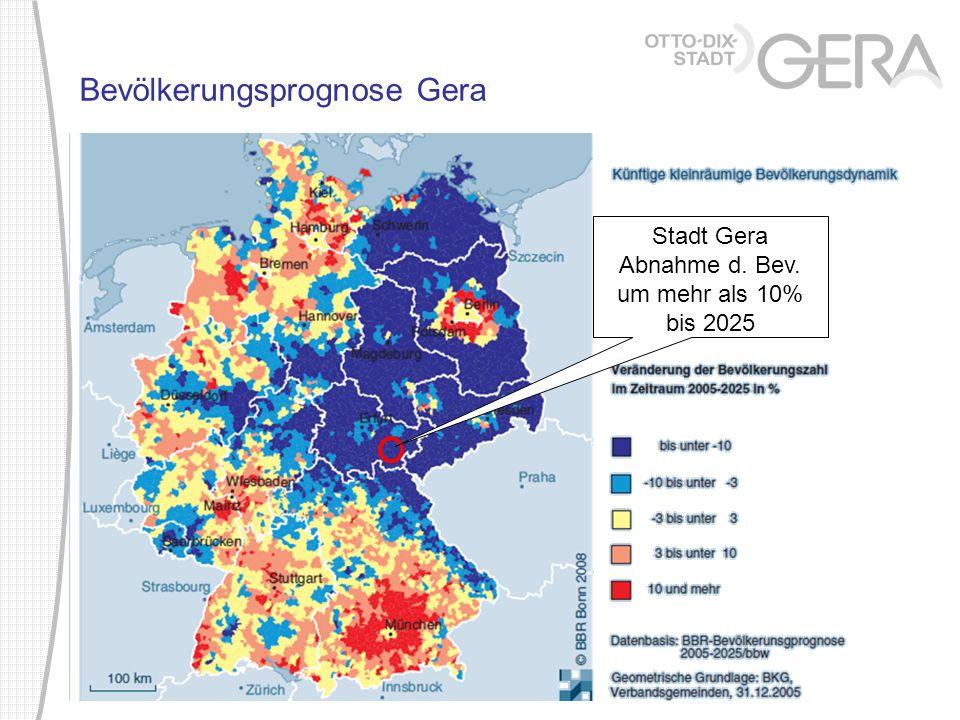 Bevölkerungsprognose Gera Stadt Gera Abnahme d. Bev. um mehr als 10% bis 2025