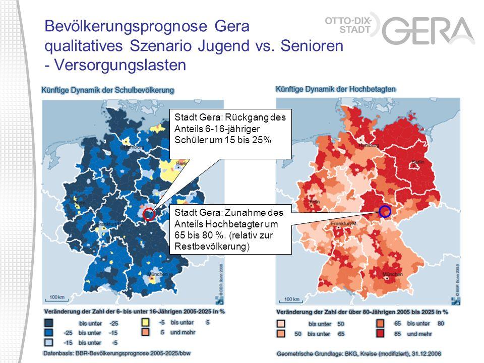 Bevölkerungsprognose Gera qualitatives Szenario Jugend vs. Senioren - Versorgungslasten Stadt Gera: Rückgang des Anteils 6-16-jähriger Schüler um 15 b
