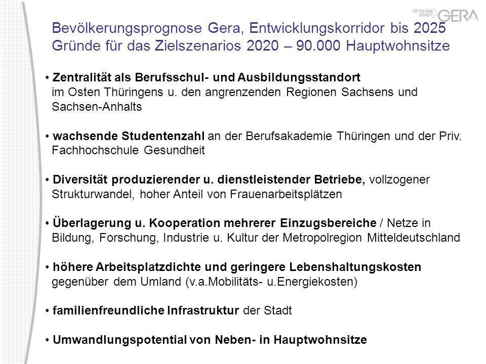 Zentralität als Berufsschul- und Ausbildungsstandort im Osten Thüringens u. den angrenzenden Regionen Sachsens und Sachsen-Anhalts wachsende Studenten