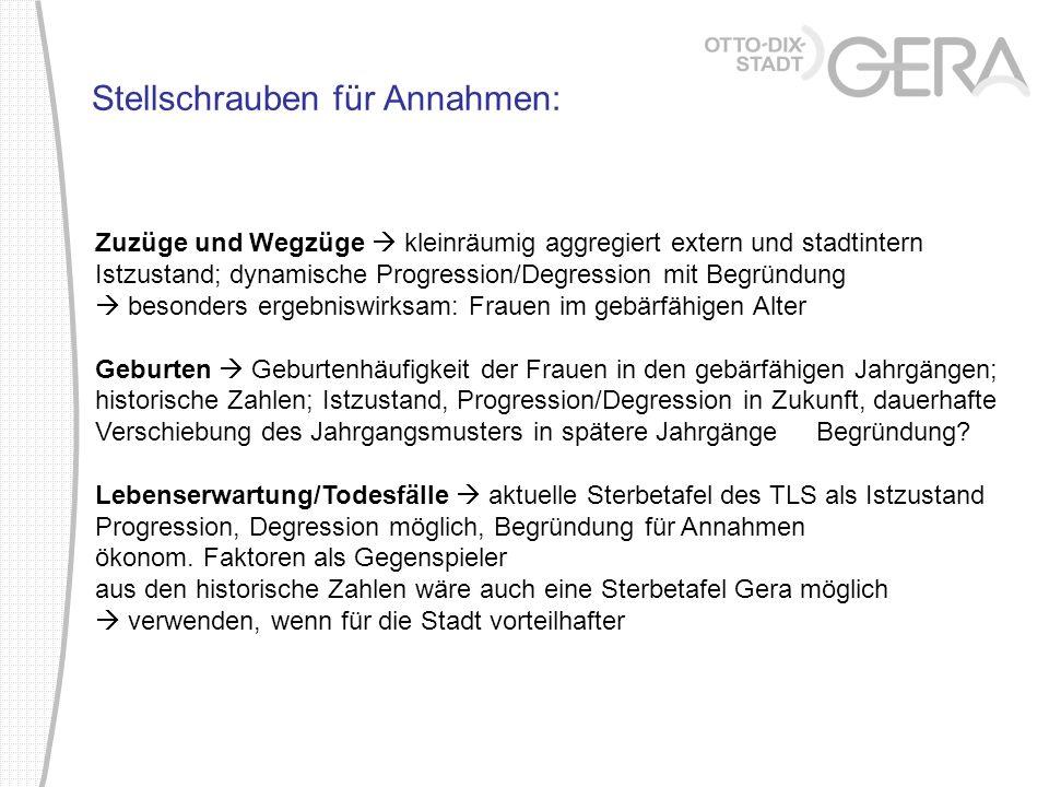 Bevölkerung Stadt Gera 31.12.2008 - Hauptwohnsitze + ca.