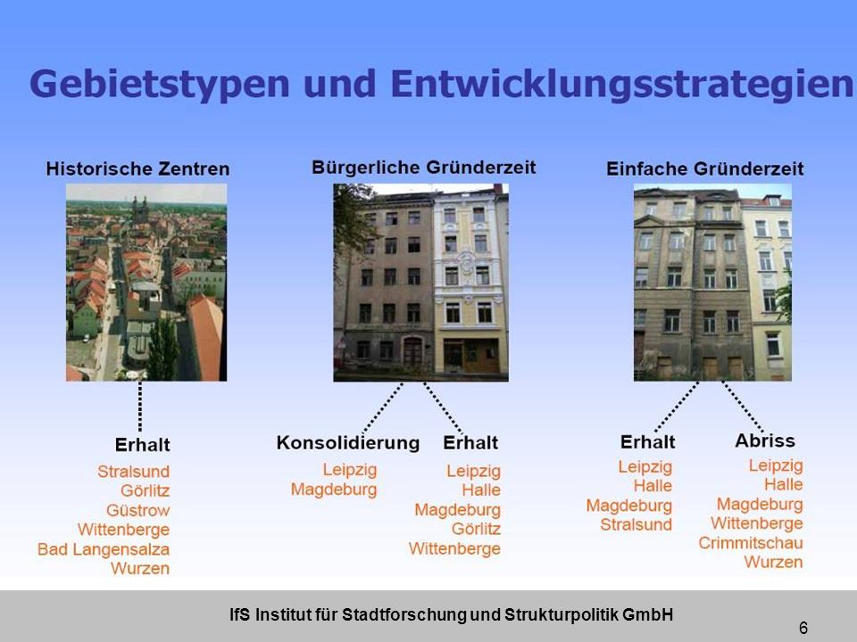 IfS Institut für Stadtforschung und Strukturpolitik GmbH Private Kleineigentümer in den neuen Ländern und ihre Einbeziehung in den Stadtumbau 6