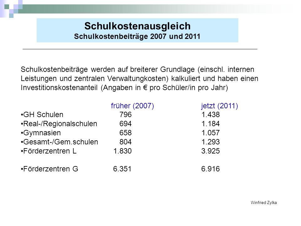 Schulkostenausgleich Schulkostenbeiträge 2007 und 2011 Schulkostenbeiträge werden auf breiterer Grundlage (einschl. internen Leistungen und zentralen