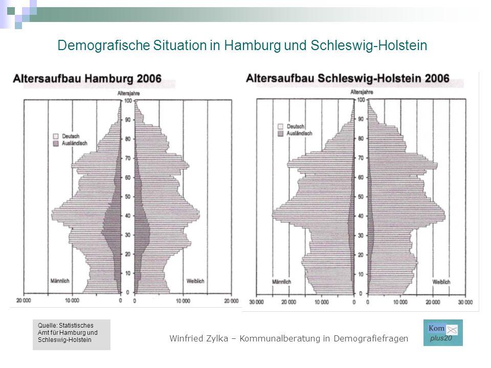 Demografische Situation in Hamburg und Schleswig-Holstein Winfried Zylka – Kommunalberatung in Demografiefragen Quelle: Statistisches Amt für Hamburg