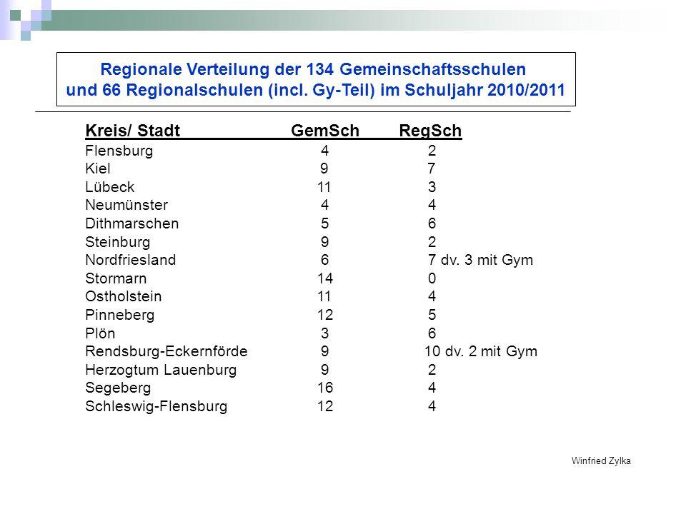 Kreis/ StadtGemSch RegSch Flensburg 42 Kiel 9 7 Lübeck 11 3 Neumünster 44 Dithmarschen 56 Steinburg 9 2 Nordfriesland 6 7 dv. 3 mit Gym Stormarn 14 0