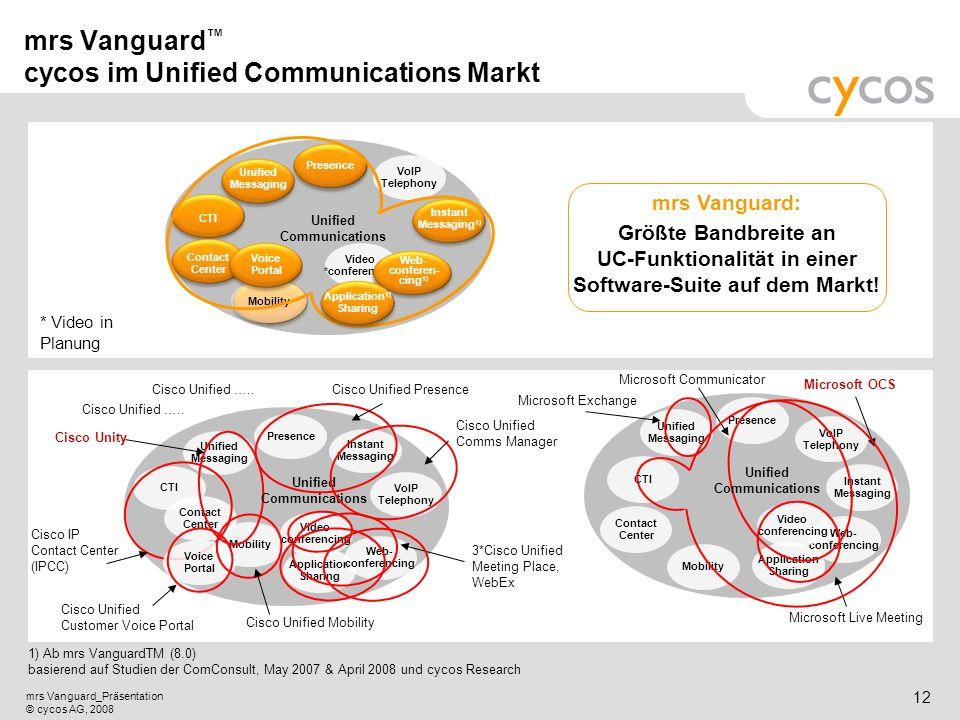 Kurztitel mrs Vanguard_Präsentation © cycos AG, 2008 11 cycos AG - Marktführer für Unified Messaging in Westeuropa 2005/2006/2007! Analyse der Marktan