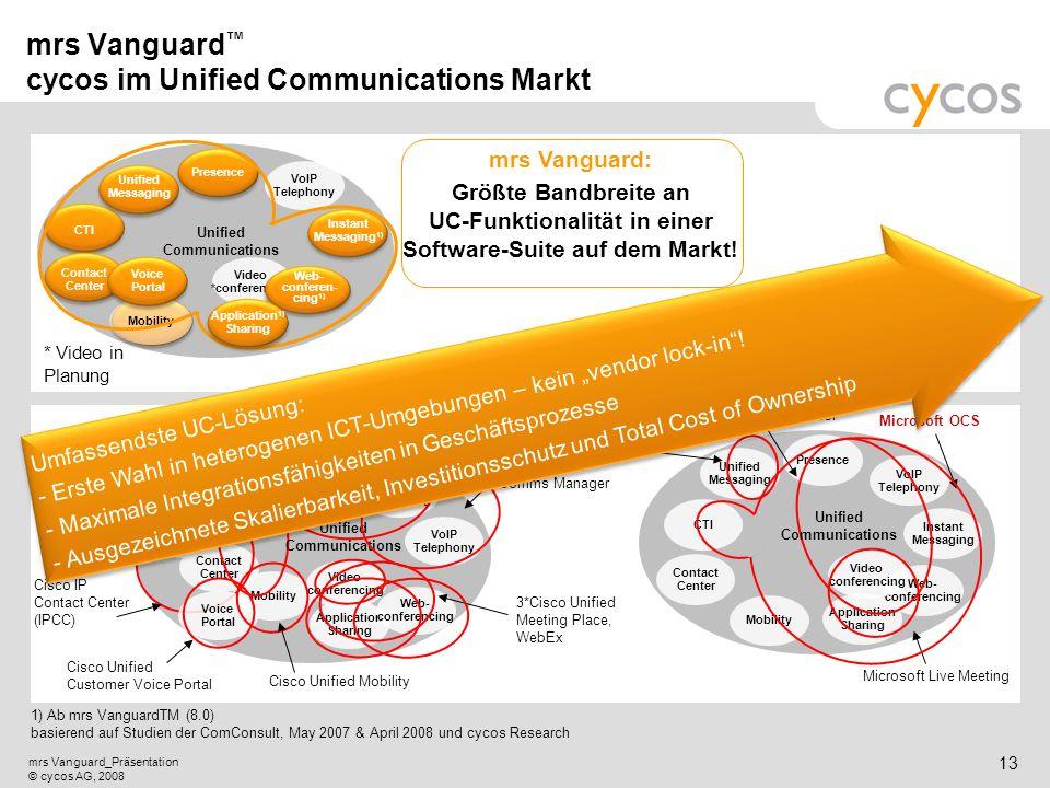 Kurztitel mrs Vanguard_Präsentation © cycos AG, 2008 12 mrs Vanguard: Größte Bandbreite an UC-Funktionalität in einer Software-Suite auf dem Markt! mr