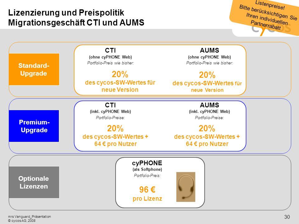 Kurztitel mrs Vanguard_Präsentation © cycos AG, 2008 29 Angebot von CTI Standard und CTI Premium mit cyPHONE und cyPHONE Web Wo ist ein Angebot von CT