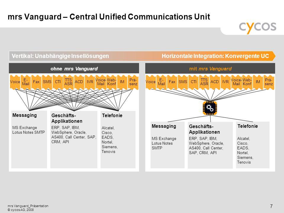 Kurztitel mrs Vanguard_Präsentation © cycos AG, 2008 6 Einführung der Multimedia Routing Software (mrs) von cycos Streamlining von Kommunikationskanäl