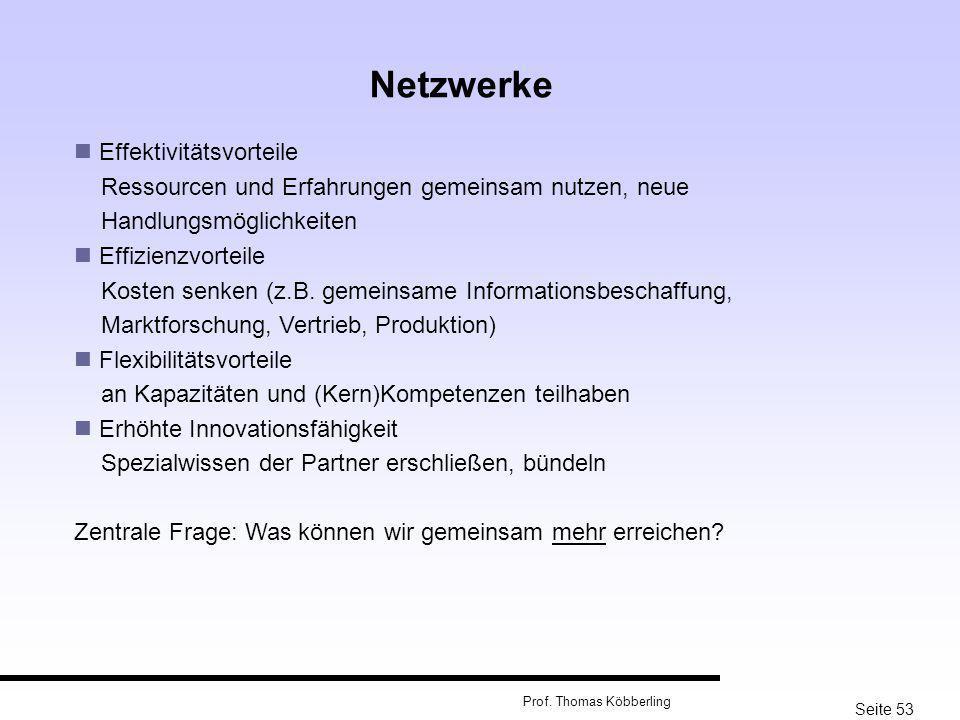 Seite 53 Prof. Thomas Köbberling Netzwerke Effektivitätsvorteile Ressourcen und Erfahrungen gemeinsam nutzen, neue Handlungsmöglichkeiten Effizienzvor