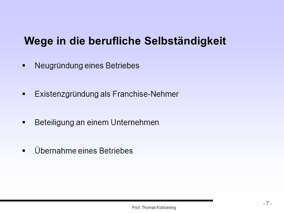 Neugründung eines Betriebes Existenzgründung als Franchise-Nehmer Beteiligung an einem Unternehmen Übernahme eines Betriebes Prof. Thomas Köbberling -