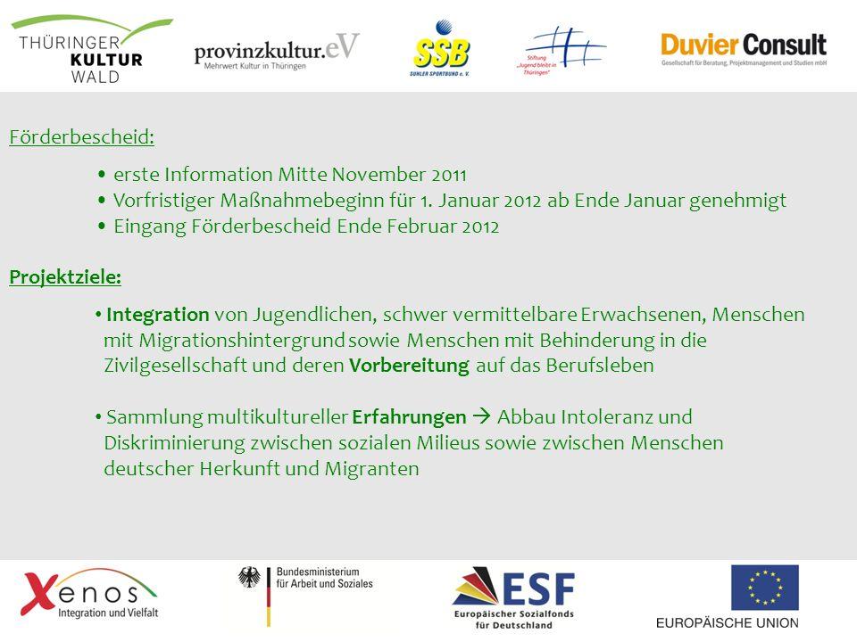 Förderbescheid: erste Information Mitte November 2011 Vorfristiger Maßnahmebeginn für 1. Januar 2012 ab Ende Januar genehmigt Eingang Förderbescheid E