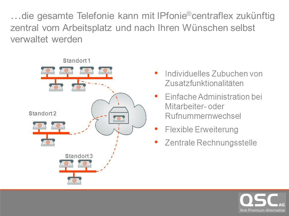 … die gesamte Telefonie kann mit IPfonie ® centraflex zukünftig zentral vom Arbeitsplatz und nach Ihren Wünschen selbst verwaltet werden Standort 2 St