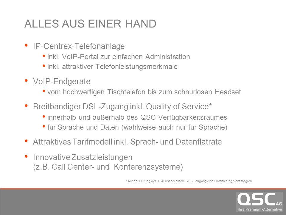 ALLES AUS EINER HAND IP-Centrex-Telefonanlage inkl. VoIP-Portal zur einfachen Administration inkl. attraktiver Telefonleistungsmerkmale VoIP-Endgeräte