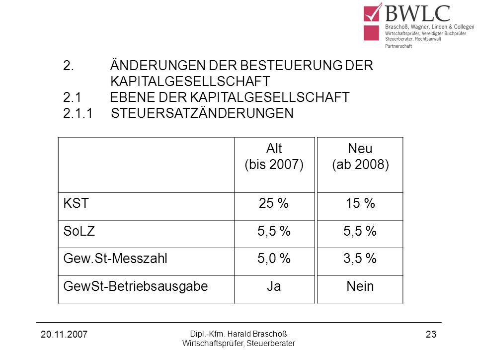 20.11.2007 Dipl.-Kfm. Harald Braschoß Wirtschaftsprüfer, Steuerberater 23 2. ÄNDERUNGEN DER BESTEUERUNG DER KAPITALGESELLSCHAFT 2.1 EBENE DER KAPITALG