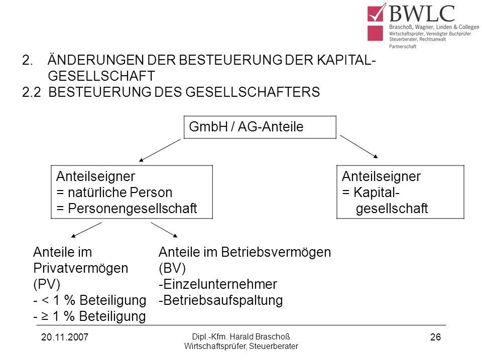 20.11.2007 Dipl.-Kfm. Harald Braschoß Wirtschaftsprüfer, Steuerberater 26 2. ÄNDERUNGEN DER BESTEUERUNG DER KAPITAL- GESELLSCHAFT 2.2 BESTEUERUNG DES