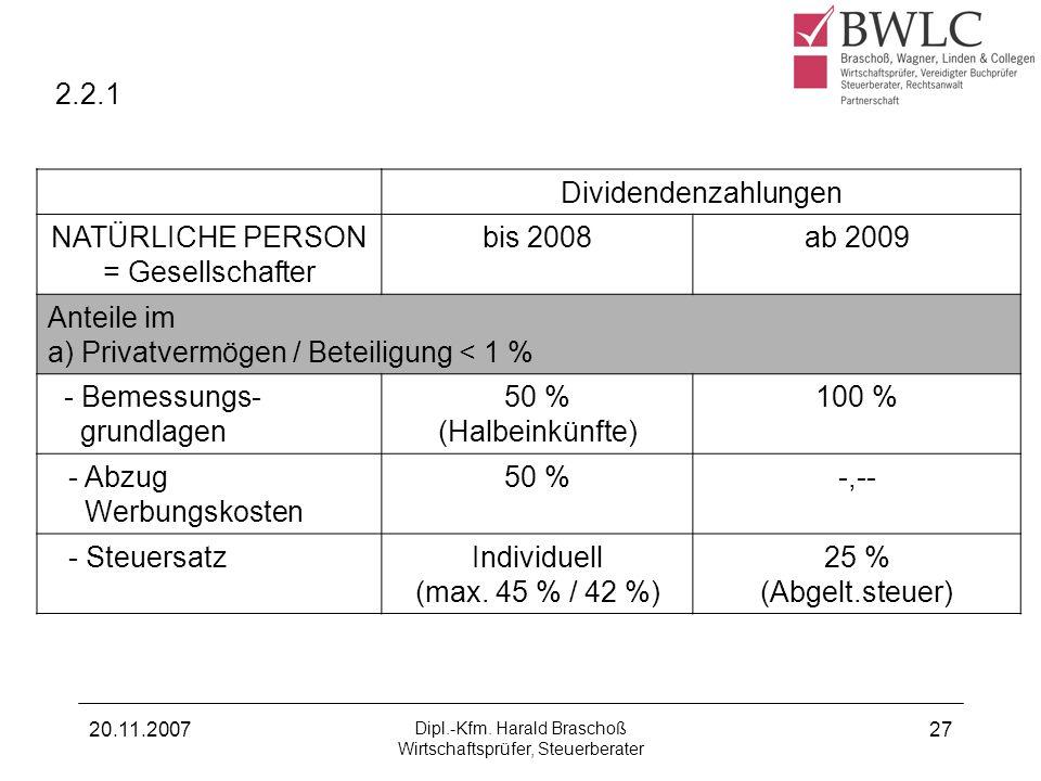 20.11.2007 Dipl.-Kfm. Harald Braschoß Wirtschaftsprüfer, Steuerberater 27 2.2.1 Dividendenzahlungen NATÜRLICHE PERSON = Gesellschafter bis 2008ab 2009