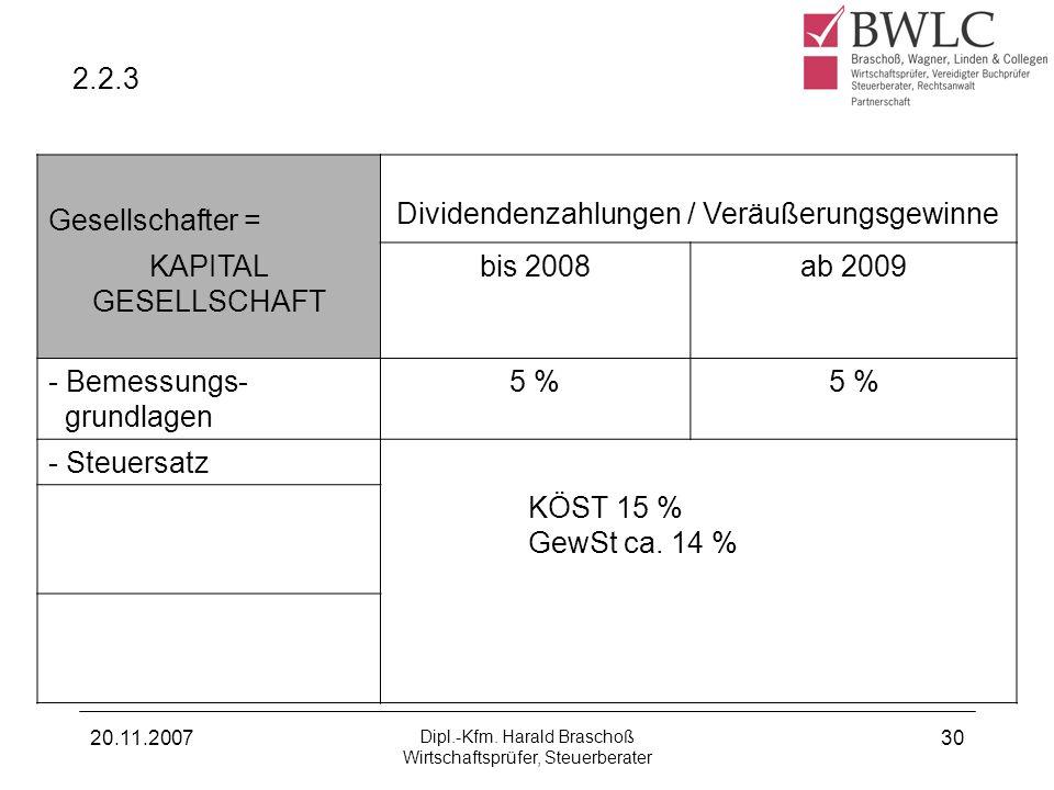 20.11.2007 Dipl.-Kfm. Harald Braschoß Wirtschaftsprüfer, Steuerberater 30 2.2.3 Gesellschafter = Dividendenzahlungen / Veräußerungsgewinne KAPITAL GES