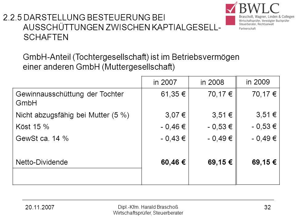 20.11.2007 Dipl.-Kfm. Harald Braschoß Wirtschaftsprüfer, Steuerberater 32 2.2.5 DARSTELLUNG BESTEUERUNG BEI AUSSCHÜTTUNGEN ZWISCHEN KAPTIALGESELL- SCH
