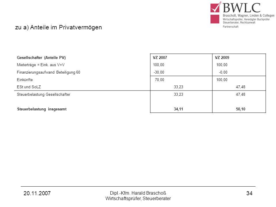 20.11.2007 Dipl.-Kfm. Harald Braschoß Wirtschaftsprüfer, Steuerberater 34 zu a) Anteile im Privatvermögen Gesellschafter (Anteile PV)VZ 2007VZ 2009 Mi