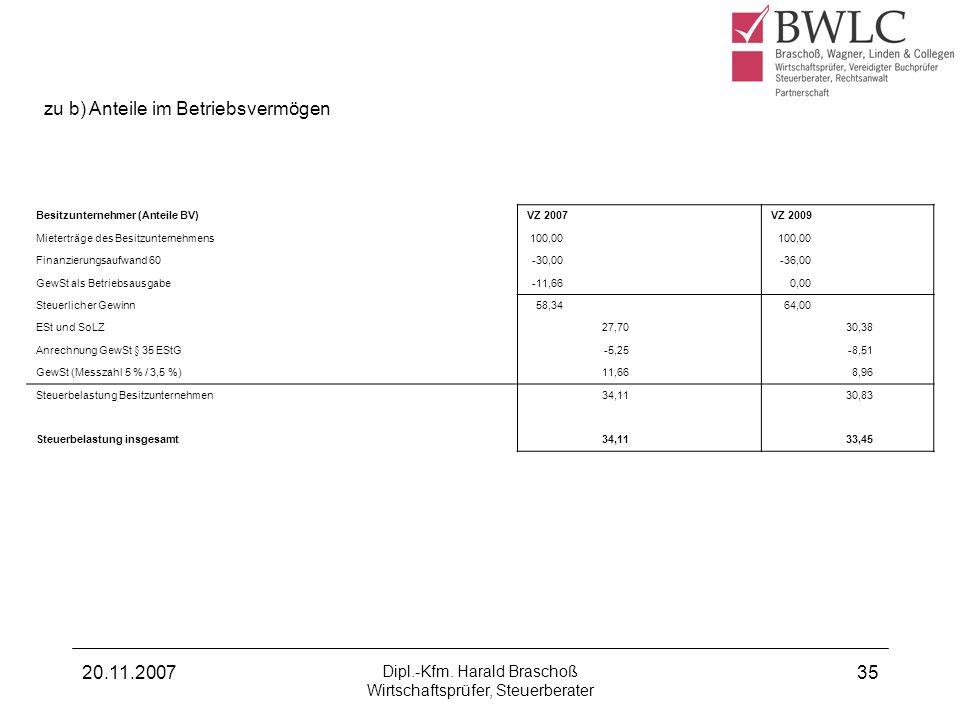 20.11.2007 Dipl.-Kfm. Harald Braschoß Wirtschaftsprüfer, Steuerberater 35 Beispiel zu a) GmbH-Anteile liegen im Betriebsvermögen Besitzunternehmer (An