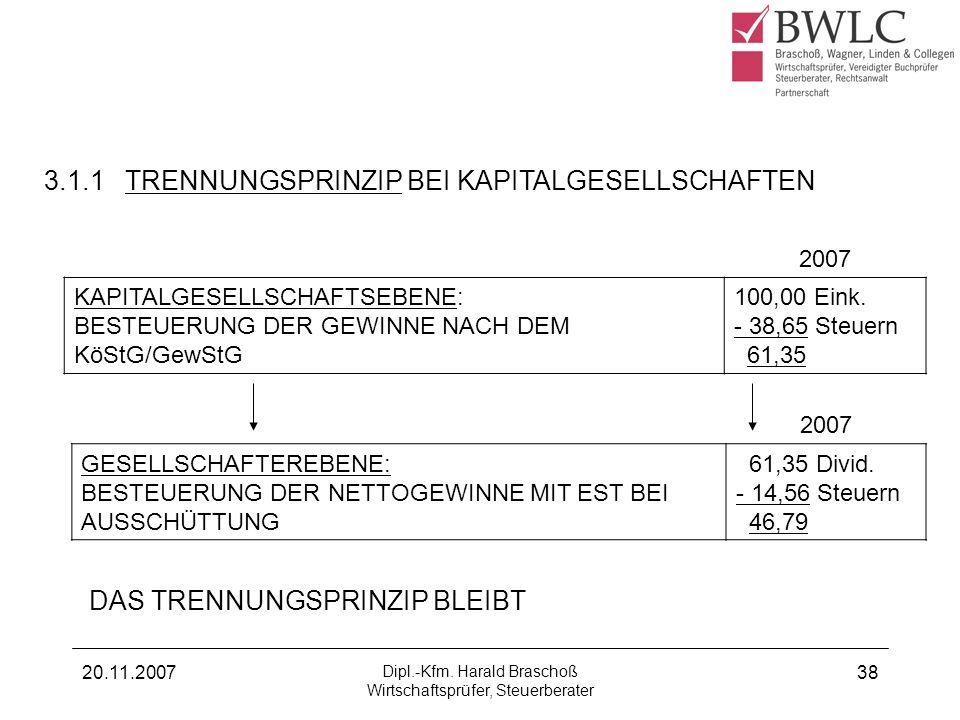 20.11.2007 Dipl.-Kfm. Harald Braschoß Wirtschaftsprüfer, Steuerberater 38 3.1.1 TRENNUNGSPRINZIP BEI KAPITALGESELLSCHAFTEN 2007 KAPITALGESELLSCHAFTSEB