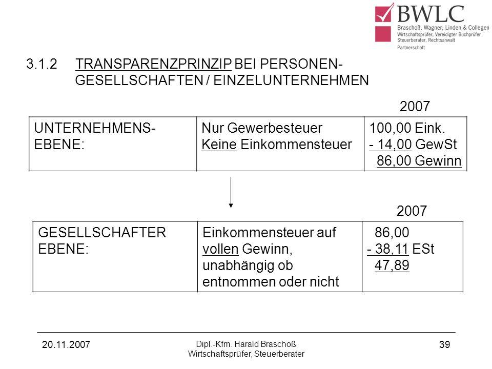 20.11.2007 Dipl.-Kfm. Harald Braschoß Wirtschaftsprüfer, Steuerberater 39 3.1.2TRANSPARENZPRINZIP BEI PERSONEN- GESELLSCHAFTEN / EINZELUNTERNEHMEN 200