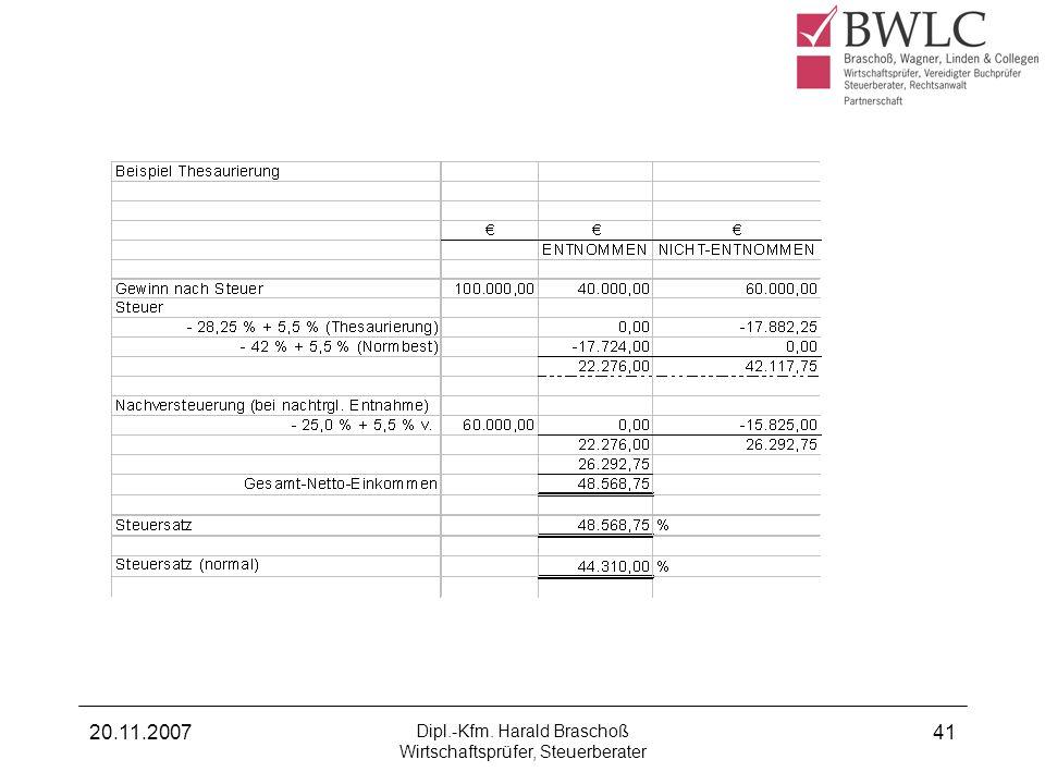 20.11.2007 Dipl.-Kfm. Harald Braschoß Wirtschaftsprüfer, Steuerberater 41