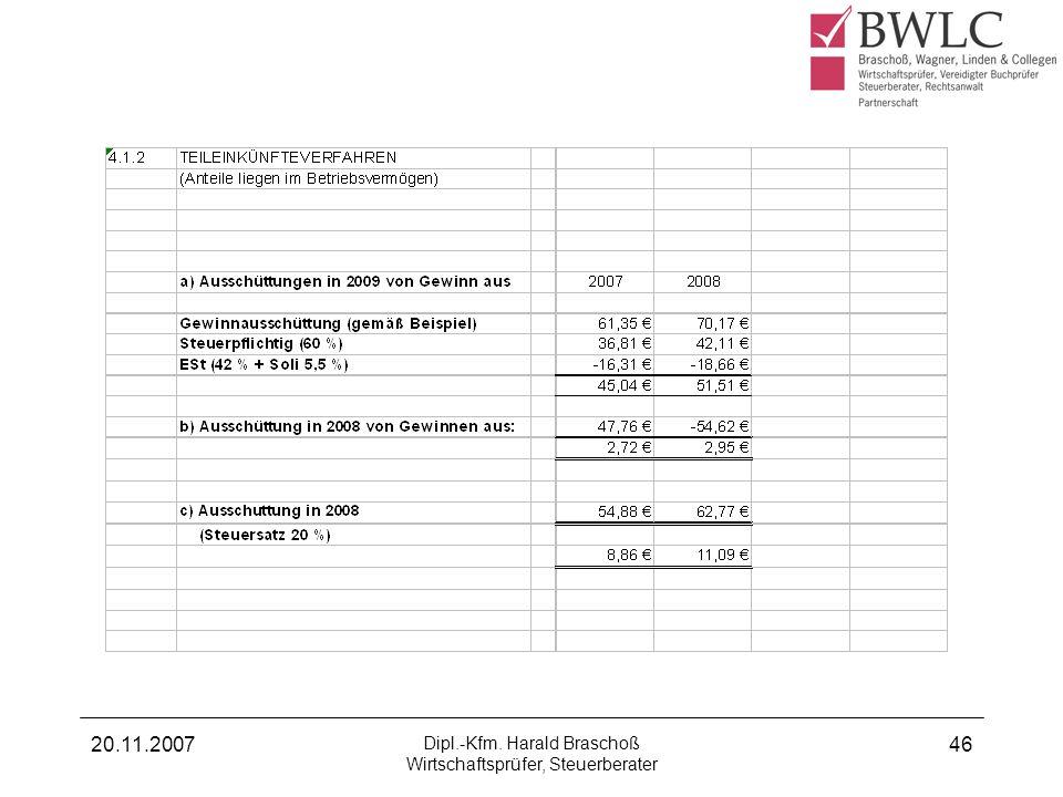 20.11.2007 Dipl.-Kfm. Harald Braschoß Wirtschaftsprüfer, Steuerberater 46