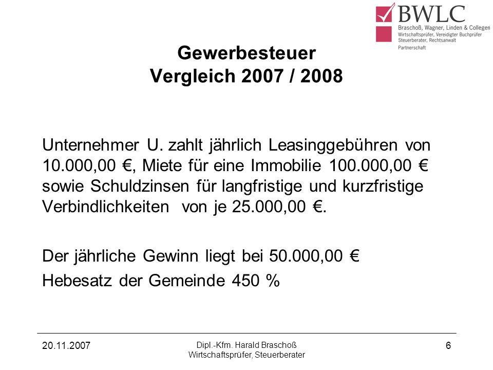 20.11.2007 Dipl.-Kfm. Harald Braschoß Wirtschaftsprüfer, Steuerberater 6 Gewerbesteuer Vergleich 2007 / 2008 Unternehmer U. zahlt jährlich Leasinggebü