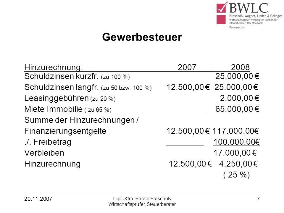 20.11.2007 Dipl.-Kfm. Harald Braschoß Wirtschaftsprüfer, Steuerberater 7 Gewerbesteuer Hinzurechnung: 2007 2008 Schuldzinsen kurzfr. (zu 100 %) 25.000
