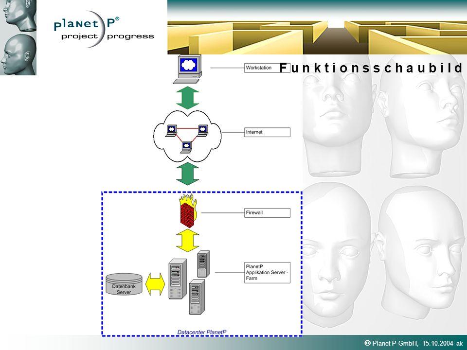 Planet P GmbH, 15.10.2004 ak F u n k t i o n s s c h a u b i l d