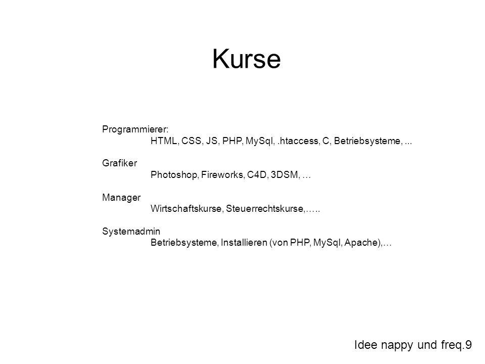 Idee nappy und freq.9 Kurse Programmierer: HTML, CSS, JS, PHP, MySql,.htaccess, C, Betriebsysteme,...