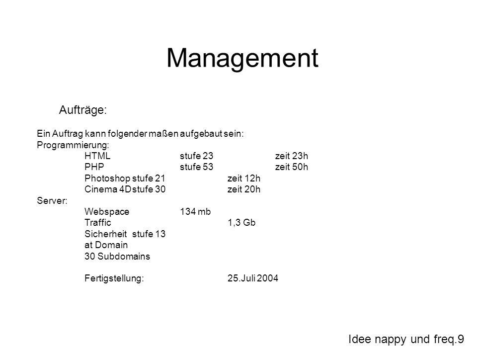 Idee nappy und freq.9 Management Aufträge: Ein Auftrag kann folgender maßen aufgebaut sein: Programmierung: HTMLstufe 23zeit 23h PHPstufe 53zeit 50h P