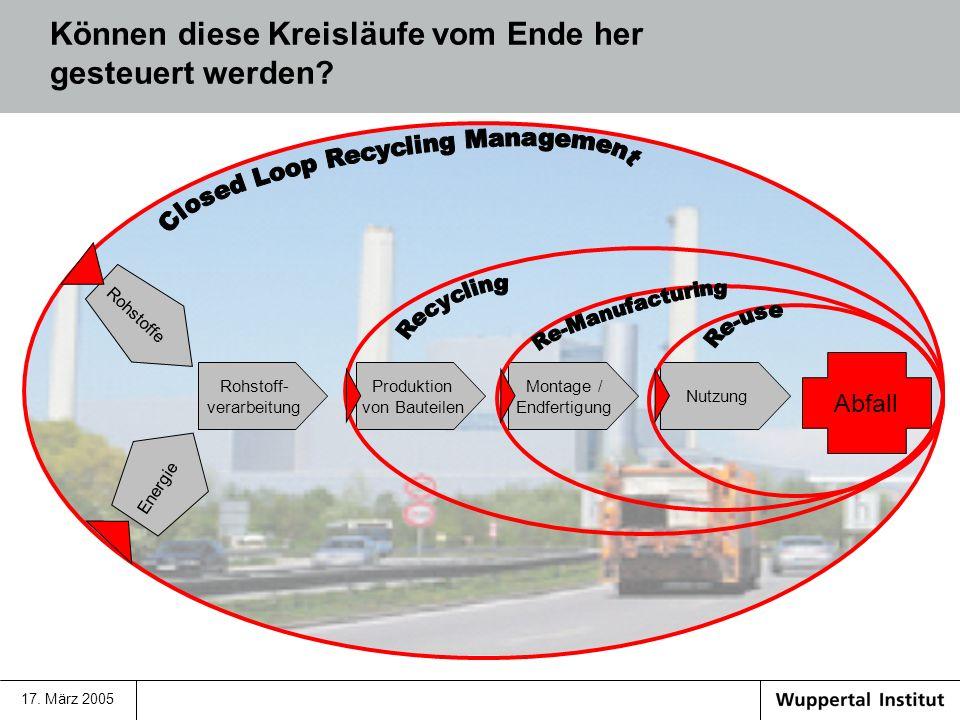 17. März 2005 Können diese Kreisläufe vom Ende her gesteuert werden? Rohstoffe Rohstoff- verarbeitung Produktion von Bauteilen Montage / Endfertigung