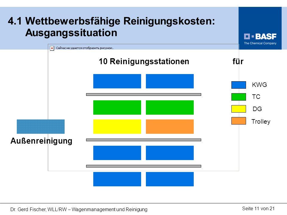 Seite 11 von 21 Dr. Gerd Fischer, WLL/RW – Wagenmanagement und Reinigung 4.1 Wettbewerbsfähige Reinigungskosten: Ausgangssituation KWG TC DG Trolley 1