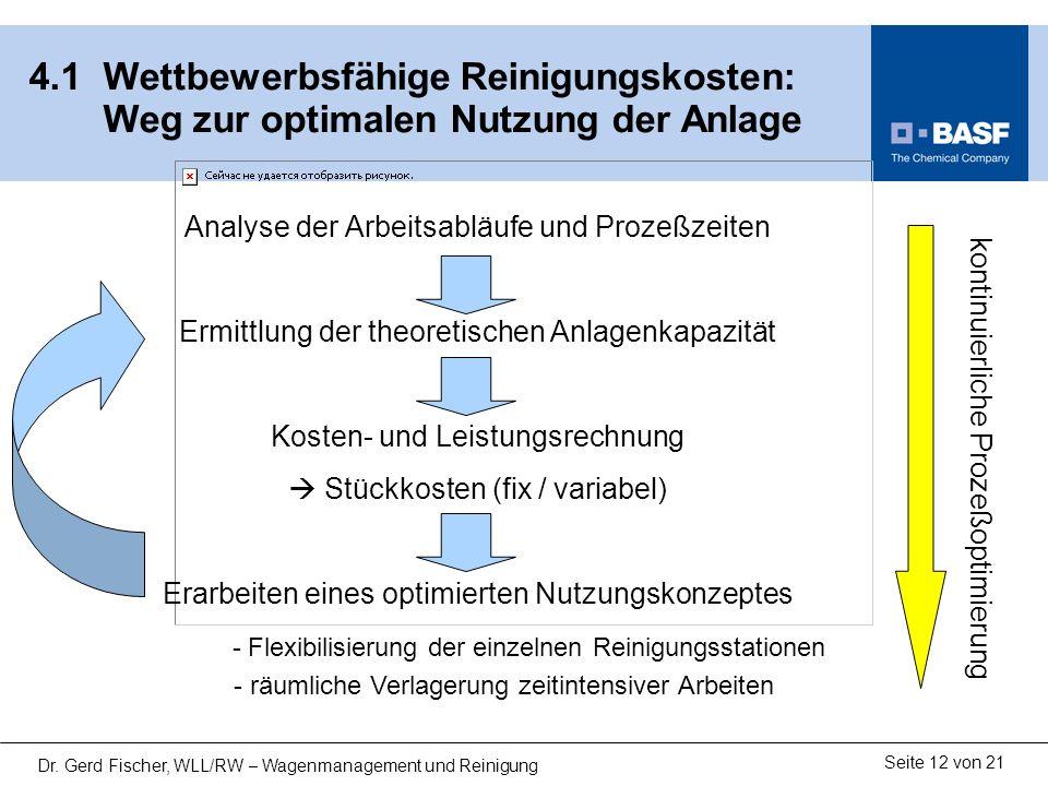 Seite 12 von 21 Dr. Gerd Fischer, WLL/RW – Wagenmanagement und Reinigung 4.1 Wettbewerbsfähige Reinigungskosten: Weg zur optimalen Nutzung der Anlage