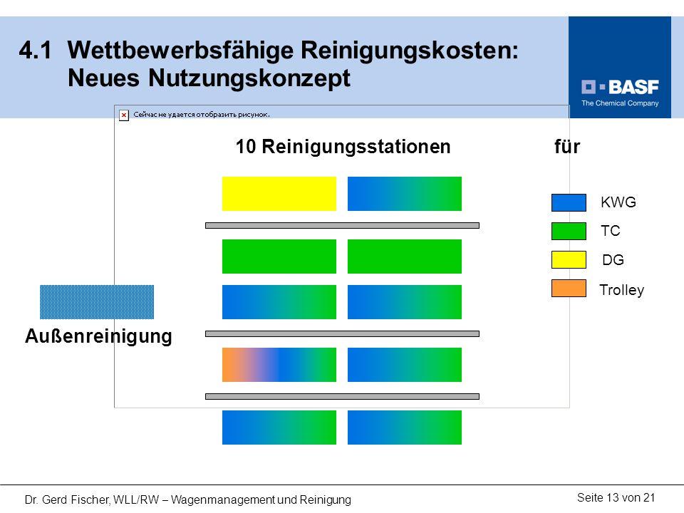 Seite 13 von 21 Dr. Gerd Fischer, WLL/RW – Wagenmanagement und Reinigung 4.1 Wettbewerbsfähige Reinigungskosten: Neues Nutzungskonzept KWG TC DG Troll
